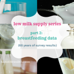 low milk supply series, part 2: breastfeeding data